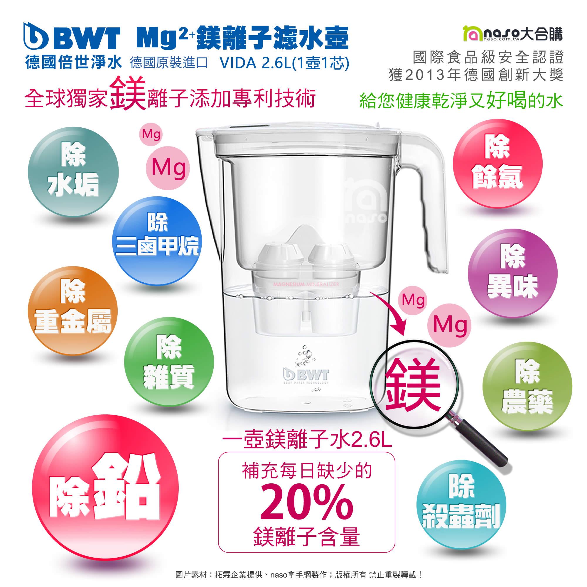 【BWT德國倍世】Mg2+鎂離子健康濾水壺 VIDA 2.6L 好評第6團