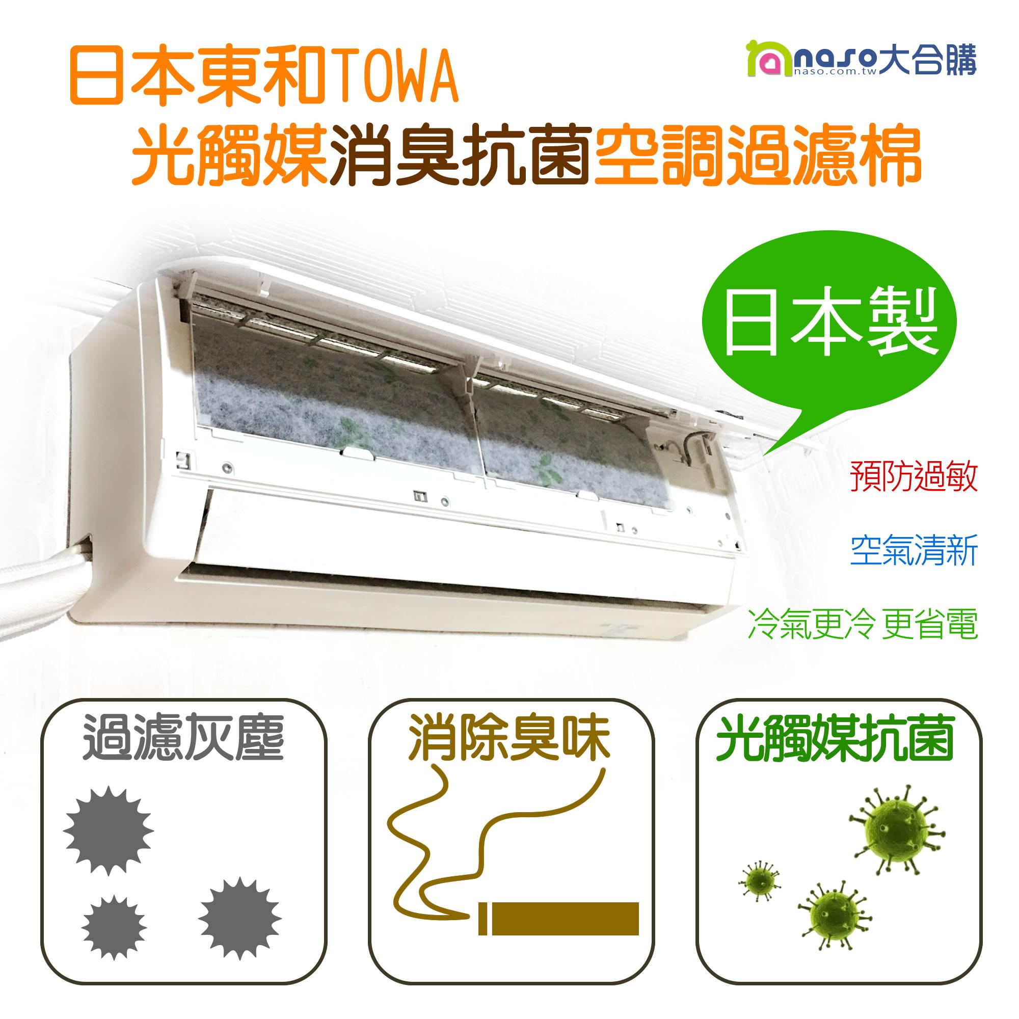 【日本東和】TOWA光觸媒消臭抗菌空調過濾棉(3枚入)